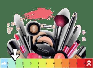 trucizny substancje w kosmetykach