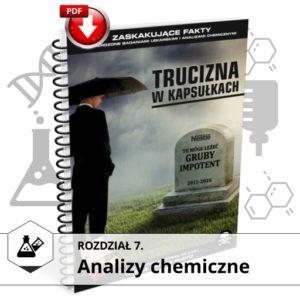 ksiazka trucizna w kapsulkach rozdzial 7 analizy chemiczne